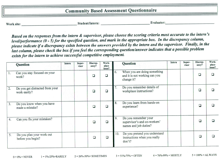 Community Based Assessment Questionnaire Moving Students Forward Though some aspects of its accuracy have been questioned since then, it is widely used today, especially by sad researchers. based assessment questionnaire moving